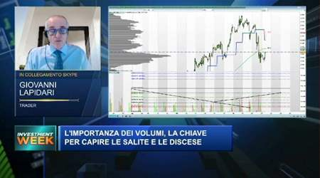 Investment Week del 21/04/2021