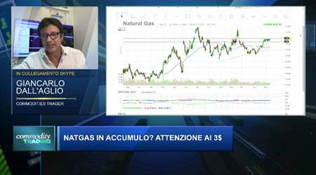 Commodities Trading del 13/05/2021