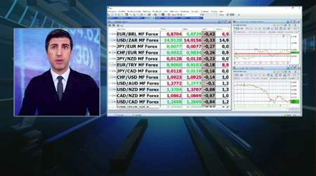 FOREX UPDATE 3 MARZO